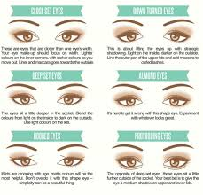 find your eye shape almond eyes how to apply eyeshadow colours according to your eye shape diffe