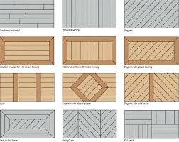 Best  Deck Plans Ideas Only On Pinterest Deck Design Decks - Backyard deck designs plans