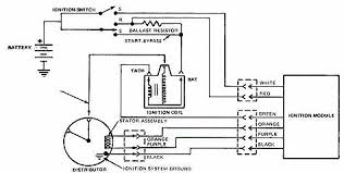 wiring diagram of ignition system efcaviation com