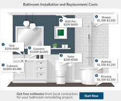 How Much Is The Average Bathroom Remodel Cost 2017 Bathroom Renovation Cost Bathroom Remodeling Cost