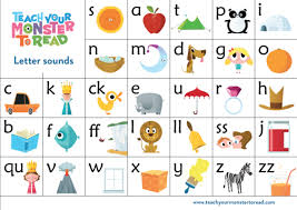 themed posters phonics posters
