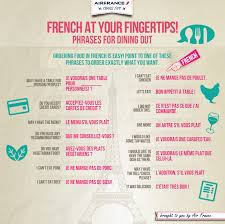 travel phrases images Travelling to french speaking countries french courses in jpg