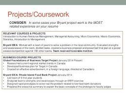 esl term paper editing sites uk director product management resume