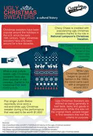 ugly christmas sweaters a cultural history visual ly