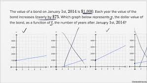 systems of linear equations word problems u2014 harder example video