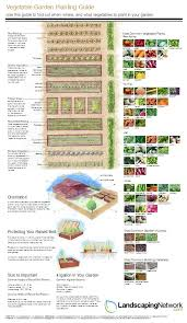 Vegetable Garden Layout Guide This Handy Vegetable Garden Planning Guide From Landscapingnetwork