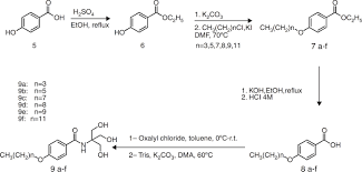in vitro antifungal activity of organic compounds derived from