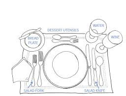 25 unique table setting diagram ideas on pinterest table