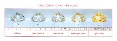 lazare diamond review lazare diamonds jewelers