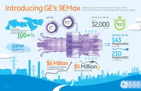 Technical Downloads Ge Power Generation