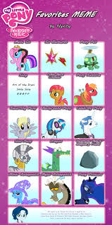 Mlp Fim Meme - mlp fim favorites meme by nyxity on deviantart