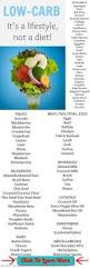 best 25 diabetic grocery list ideas on pinterest low carb