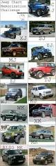 lowered jeep wagoneer 178 best yeep images on pinterest jeep stuff jeep truck and
