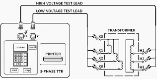 how to perform a power transformer turns ratio test eep