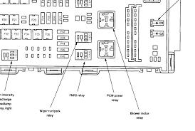 2006 fusion fuse diagram 2006 wiring diagrams instruction