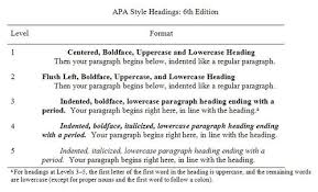 how to format headings in apa style u2013 jeps bulletin