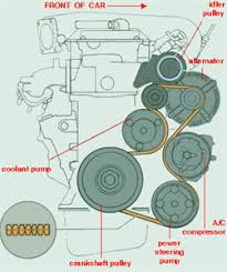 1997 toyota 4runner timing belt belt diagram toyota 4runner questions answers with pictures