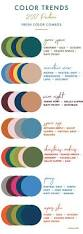 Neutral Paint Colors 2017 Best 25 Color Trends Ideas On Pinterest 2017 Decor Trends Home