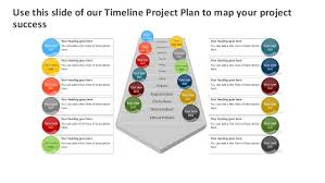 ppt template timeline expin franklinfire co