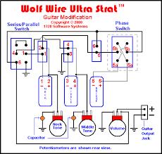 guitar wiring site ii