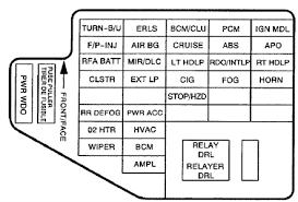 chevrolet cigarette lighter plug wiring diagram questions