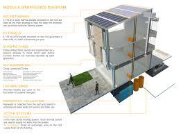 3 green bars building wins hammer u0026 hand u0027s net zero energy