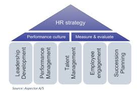 hr strategy template why this one strategy needs all of your focus in 2016 dealerrefresh