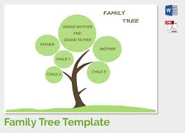 charming picture of a family tree dreams meaning interpretation