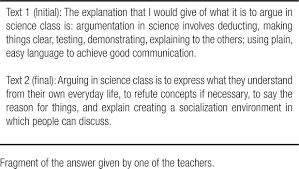 a model for teaching argumentation in science class