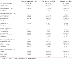 thanksgiving math problems characteristics of hyperacusis in the general population paulin j