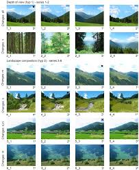 sustainability free full text can we model the scenic beauty