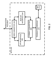 imts floor plan patent us20090216676 integrated mobile transaction system and