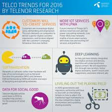 telenor research telco trends for 2016