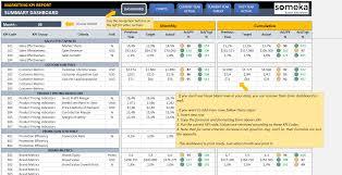 Dashboard Kpi Excel Template Marketing Kpi Dashboard Ready To Use Excel Template
