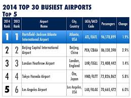 Hartsfield Jackson Map 2014 Top 30 Busiest Airports In The World By Passengers