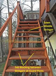 how to install deck stair stringers and treads handymanhowto com