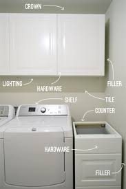 Laundry Room Cabinet Height How To Hang Ikea Cabinets House