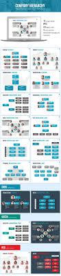 powerpoint vorlagen design die besten 25 powerpoint präsentation ideen auf