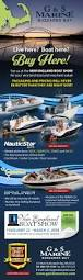 news u0026 events new and pre owned used boat sales marine engines