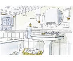 bathroom lighting code requirements wiring a bathroom better homes gardens