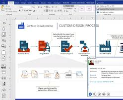 microsoft u0027s visio diagram creation tool slated to be released for