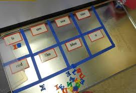 center ideas kindergarten literacy centers kindergarten balanced literacy