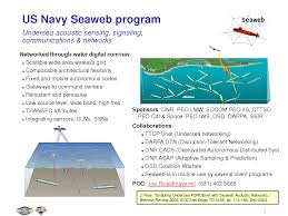 Undersea Cables How Russia Targets by Submarine Matters October 2014