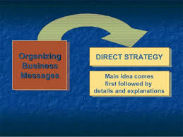 Organizing Business Business Communications Chapter 3 Notes