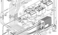 capacitor start capacitor run motors for capacitor start run