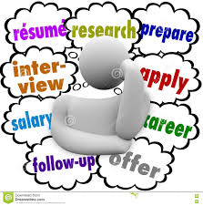 Resume Job by Resume Job Hunting Thought Cloud Words Interview Apply Process