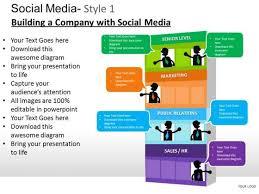 social media presentation powerpoint powerpoint slide designs
