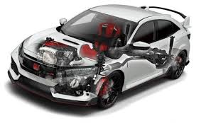 Best R Civic Type R Turbo Power Earns U0027wards 10 Best Engines U0027 For 2018