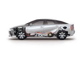 hydrogen fuel cell car toyota order bonanza for toyota mirai hydrogen fuel cell car