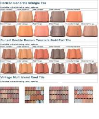 Popular Trends 2016 by Simple Roof Tile Types Popular Home Design Interior Amazing Ideas